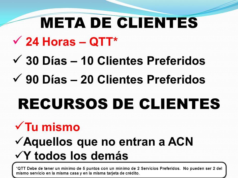 META DE CLIENTES RECURSOS DE CLIENTES 24 Horas – QTT*