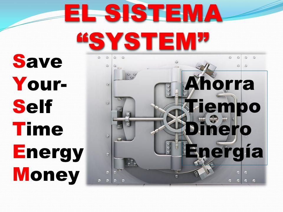 EL SISTEMA SYSTEM Save Your- Self Ahorra Time Tiempo Energy Dinero