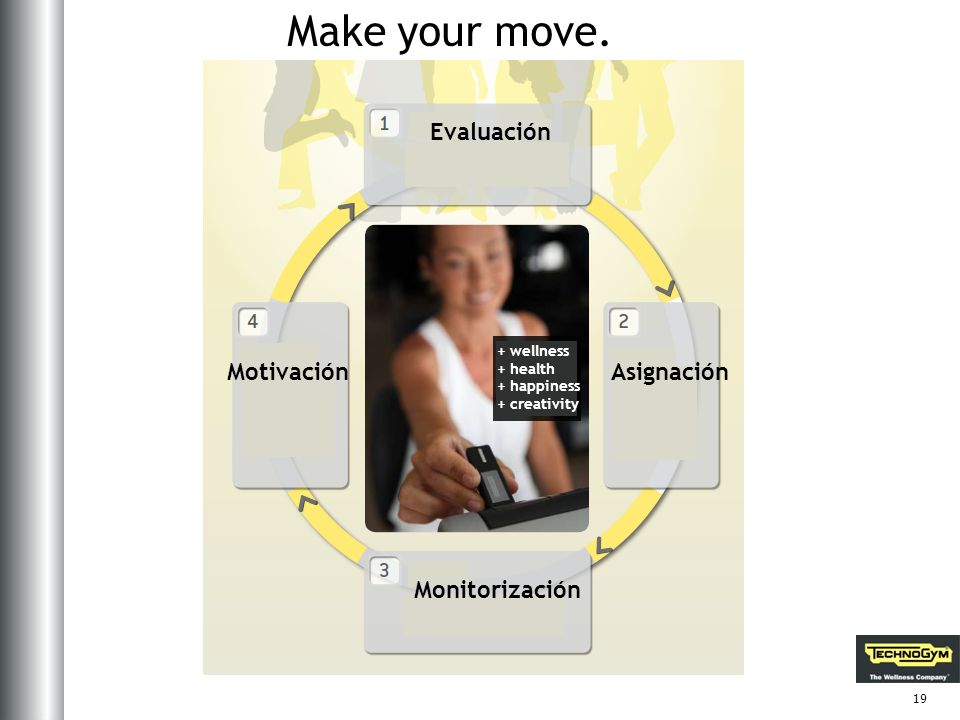 Make your move. Evaluación Motivación Asignación Monitorización