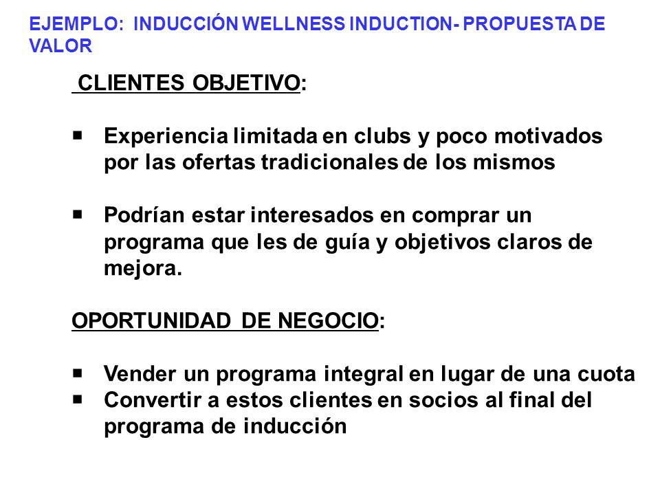 OPORTUNIDAD DE NEGOCIO: