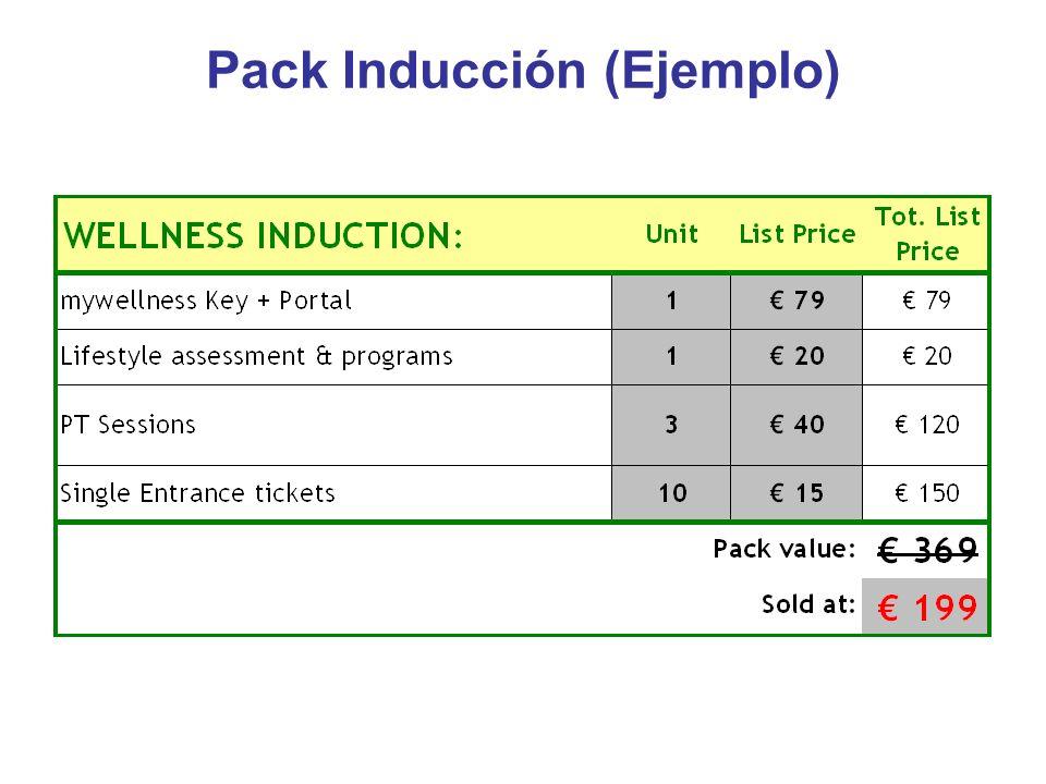 Pack Inducción (Ejemplo)