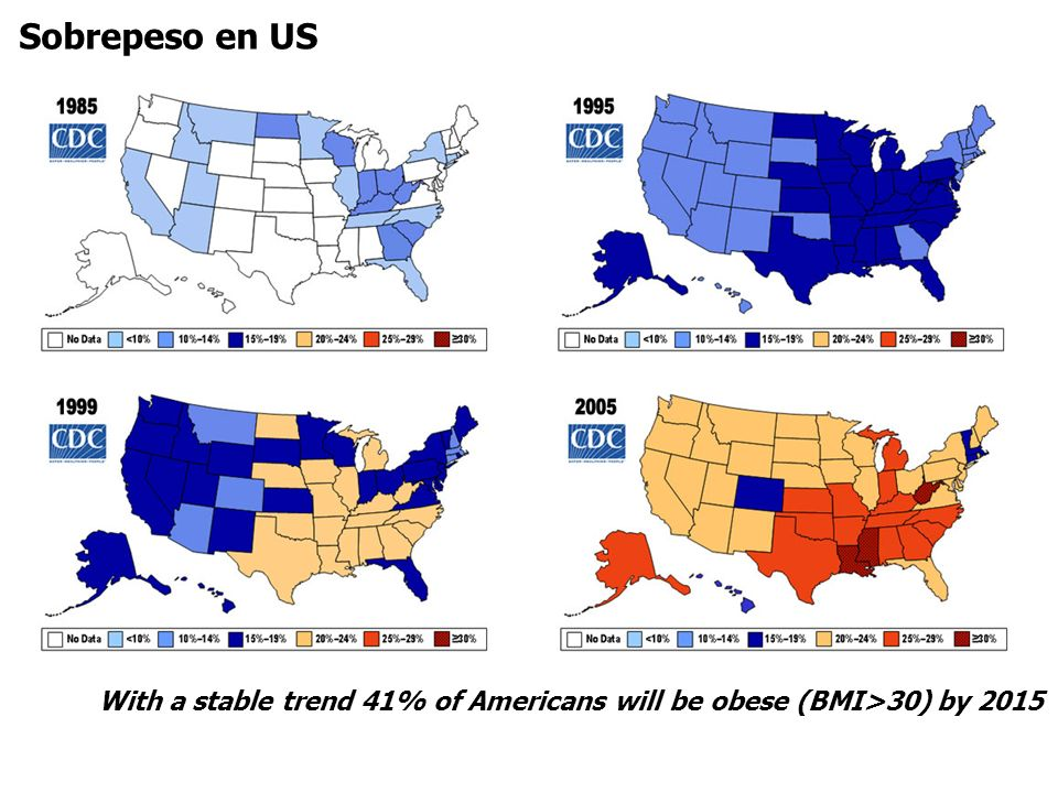 Sobrepeso en US With a stable trend 41% of Americans will be obese (BMI>30) by 2015 4 4