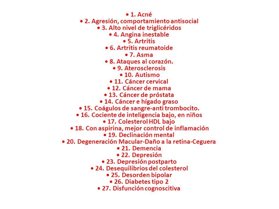 • 1. Acné • 2. Agresión, comportamiento antisocial • 3