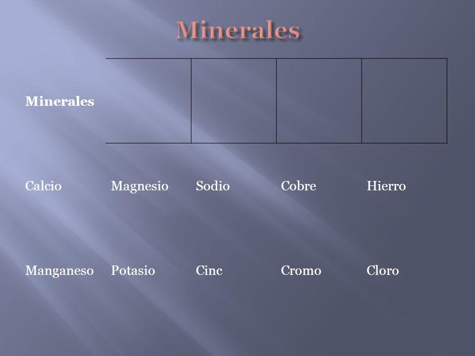 Minerales Minerales Calcio Magnesio Sodio Cobre Hierro Manganeso