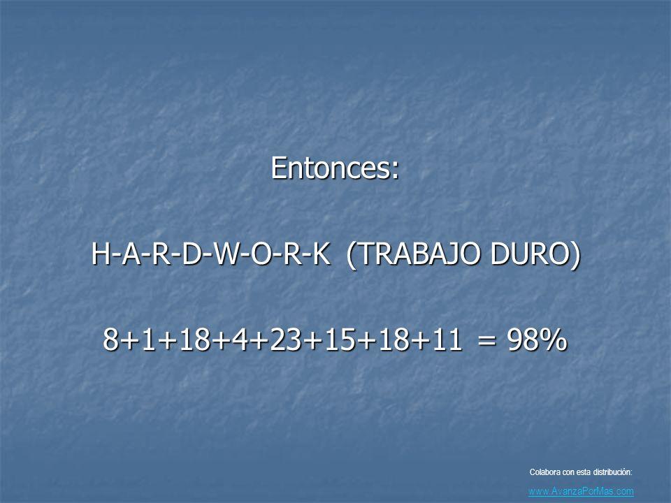 H-A-R-D-W-O-R-K (TRABAJO DURO) 8+1+18+4+23+15+18+11 = 98%