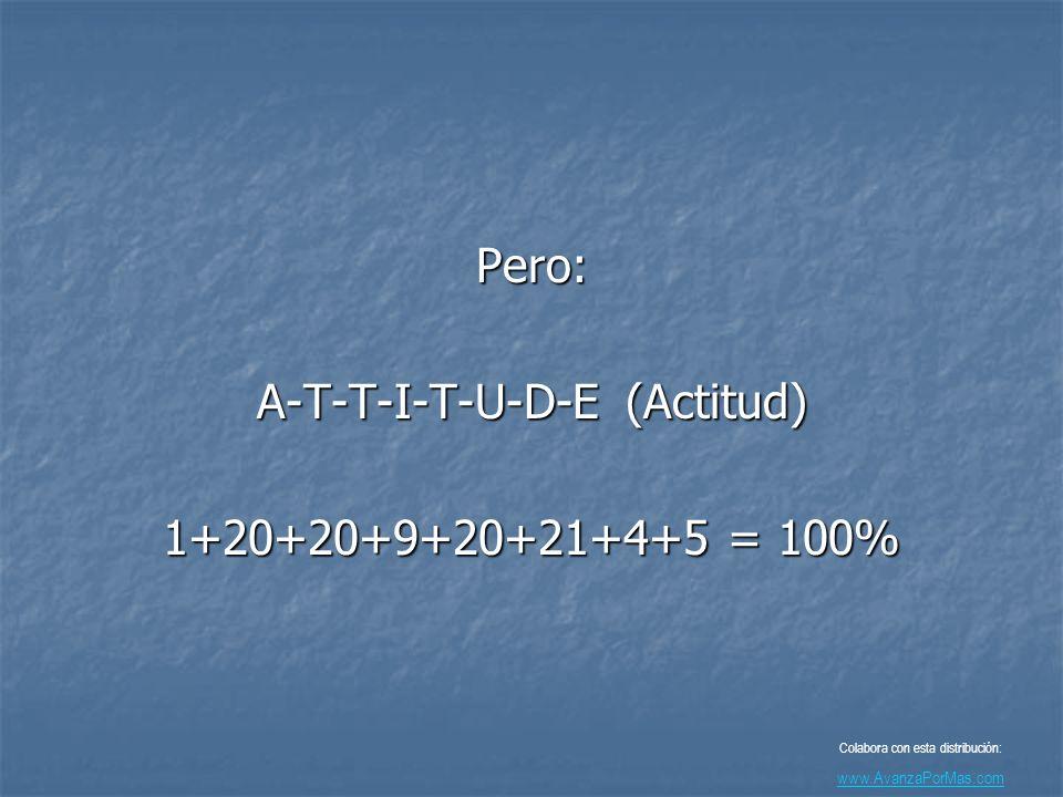 A-T-T-I-T-U-D-E (Actitud) 1+20+20+9+20+21+4+5 = 100%
