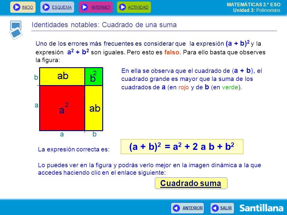 (a + b)2 = a2 + 2 a b + b2 Cuadrado suma