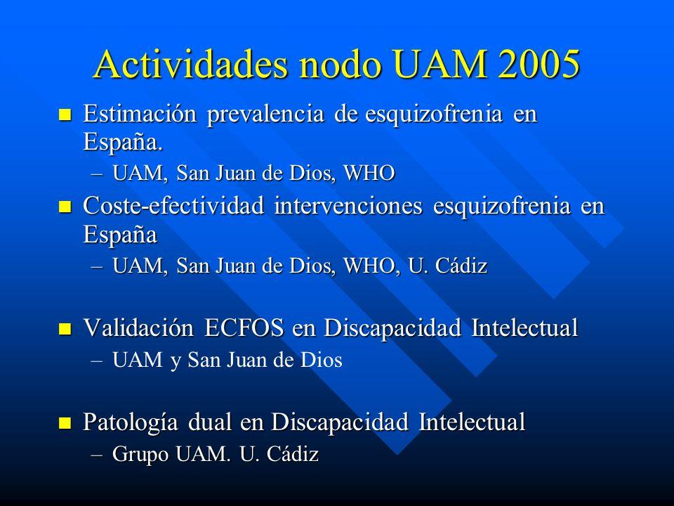 Actividades nodo UAM 2005 Estimación prevalencia de esquizofrenia en España. UAM, San Juan de Dios, WHO.