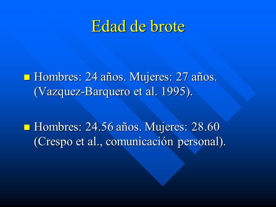 Edad de brote Hombres: 24 años. Mujeres: 27 años. (Vazquez-Barquero et al. 1995).
