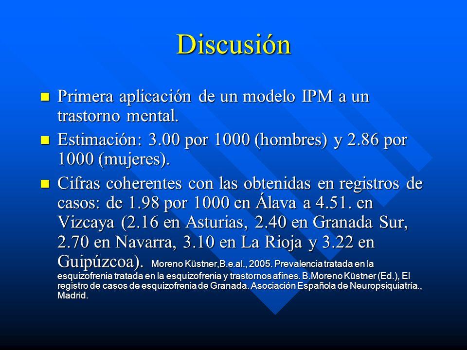 Discusión Primera aplicación de un modelo IPM a un trastorno mental.