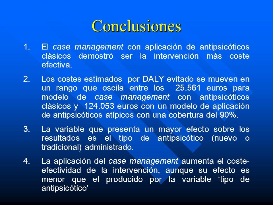 Conclusiones El case management con aplicación de antipsicóticos clásicos demostró ser la intervención más coste efectiva.