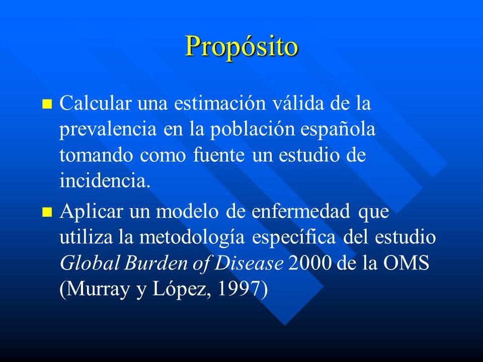 Propósito Calcular una estimación válida de la prevalencia en la población española tomando como fuente un estudio de incidencia.
