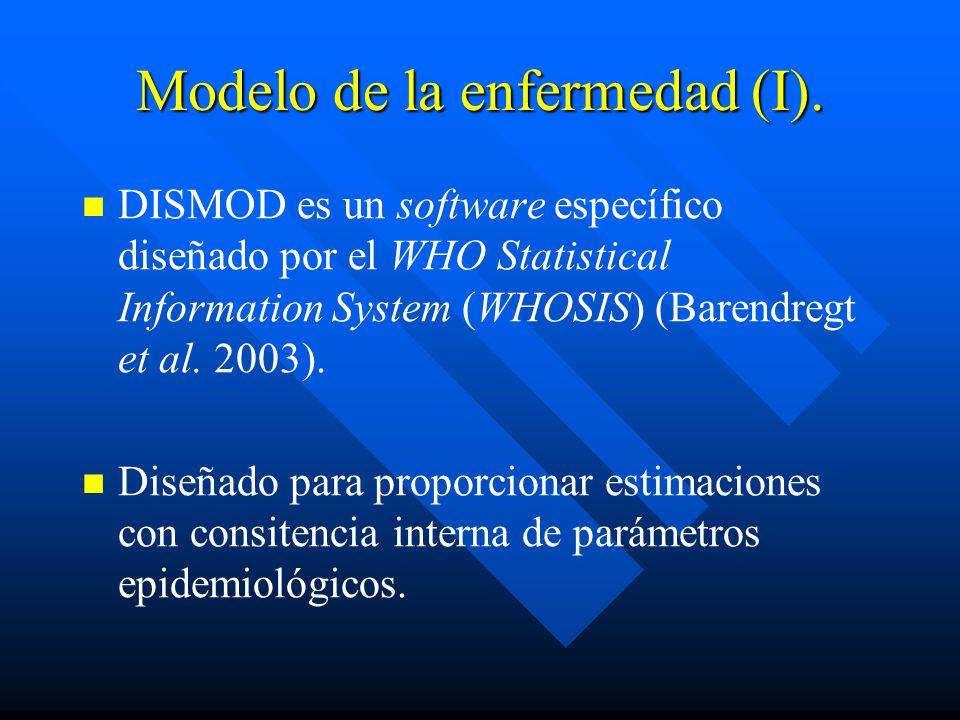 Modelo de la enfermedad (I).