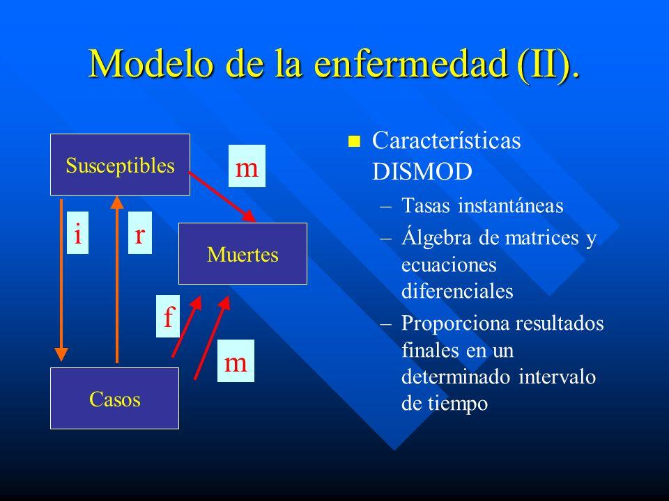 Modelo de la enfermedad (II).