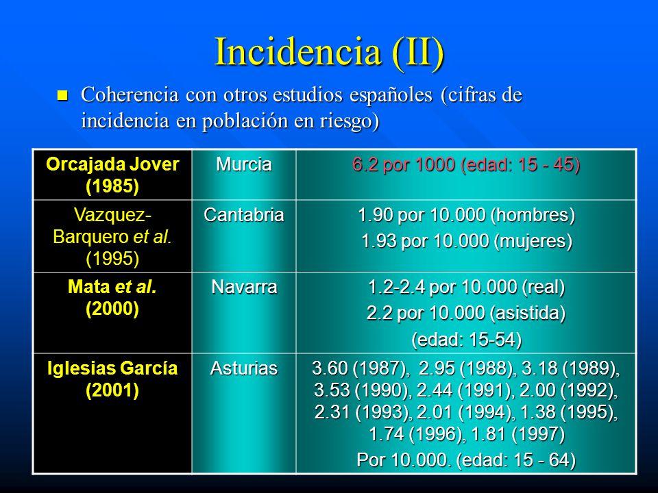Vazquez-Barquero et al. (1995)
