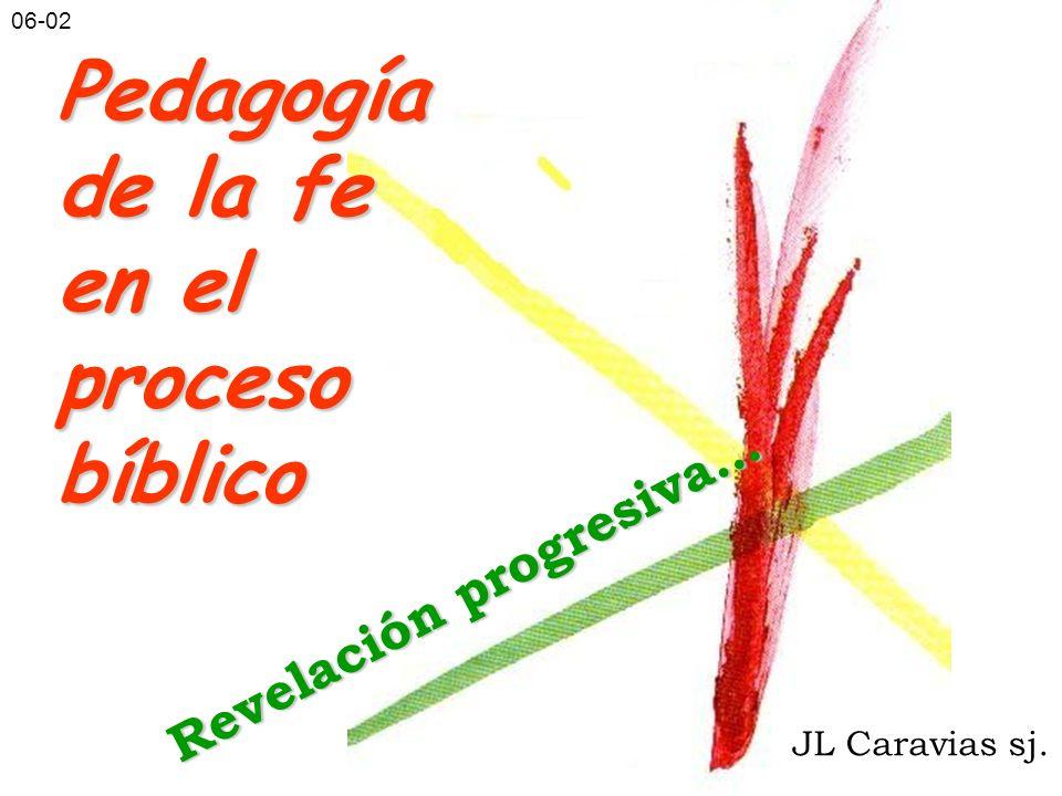 Pedagogía de la fe en el proceso bíblico Revelación progresiva…