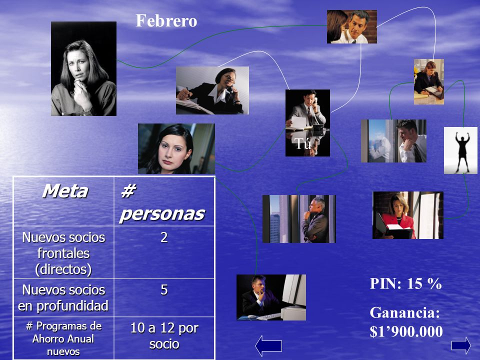 Febrero Meta # personas Tú PIN: 15 % Ganancia: $1'900.000