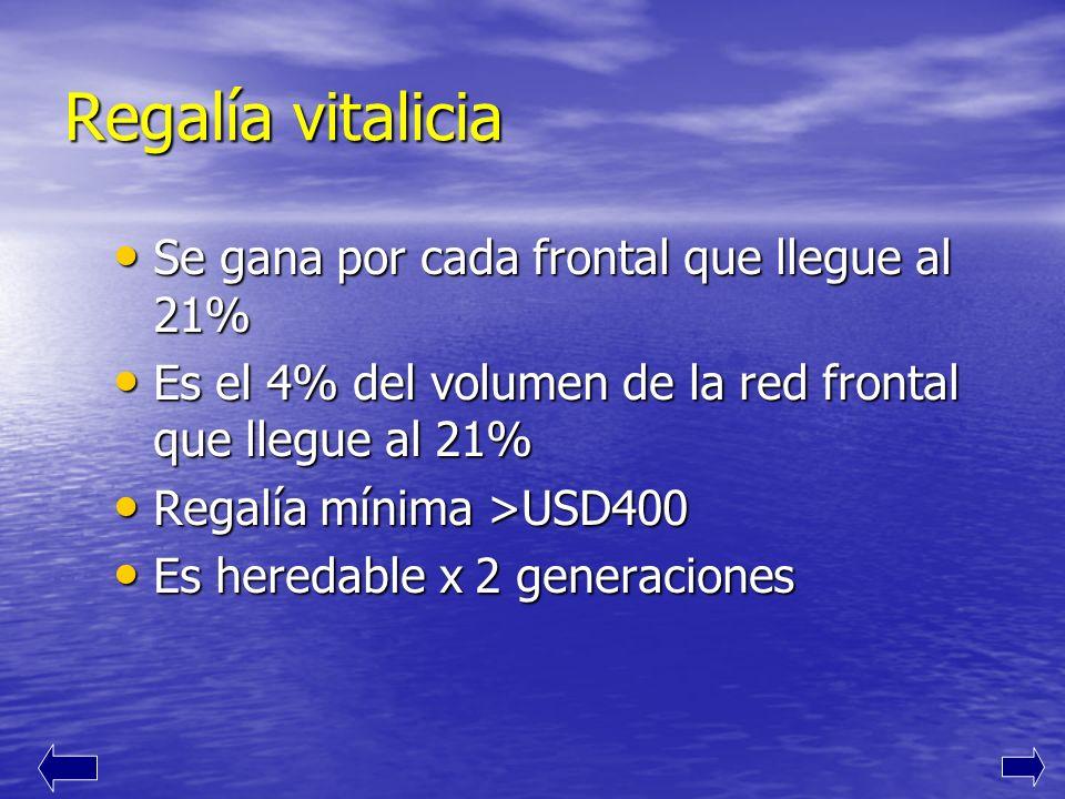 Regalía vitalicia Se gana por cada frontal que llegue al 21%