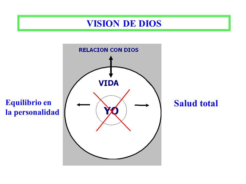 VISION DE DIOS Equilibrio en la personalidad Salud total