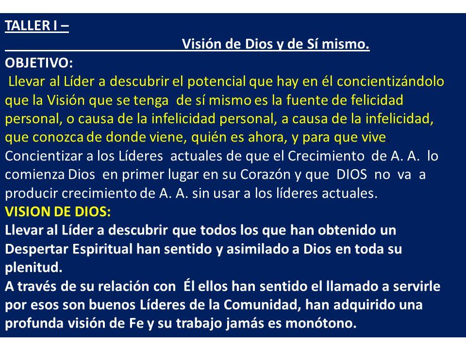 TALLER I – Visión de Dios y de Sí mismo. OBJETIVO: