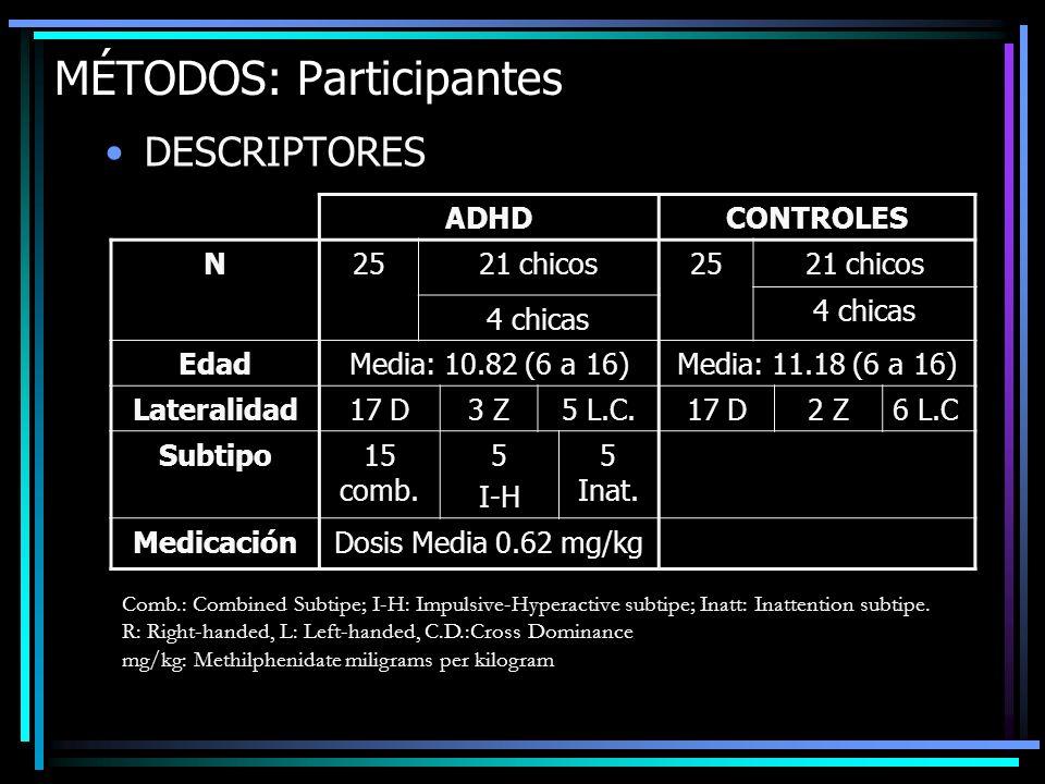 MÉTODOS: Participantes