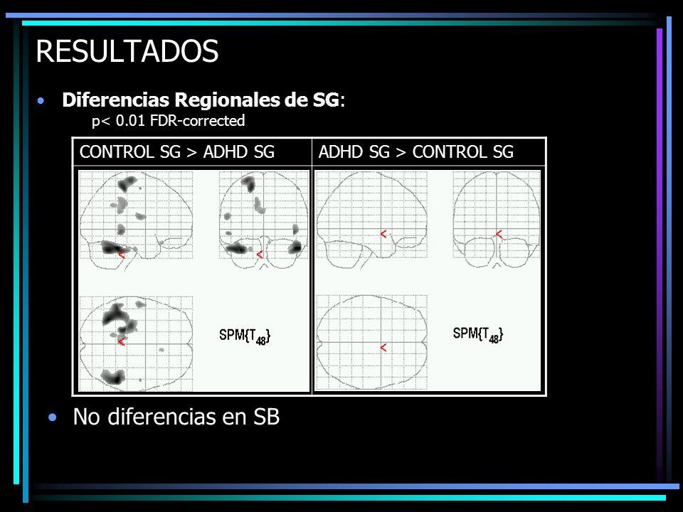 RESULTADOS No diferencias en SB Diferencias Regionales de SG: