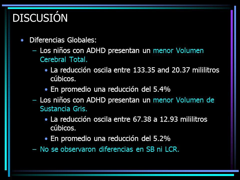 DISCUSIÓN Diferencias Globales: