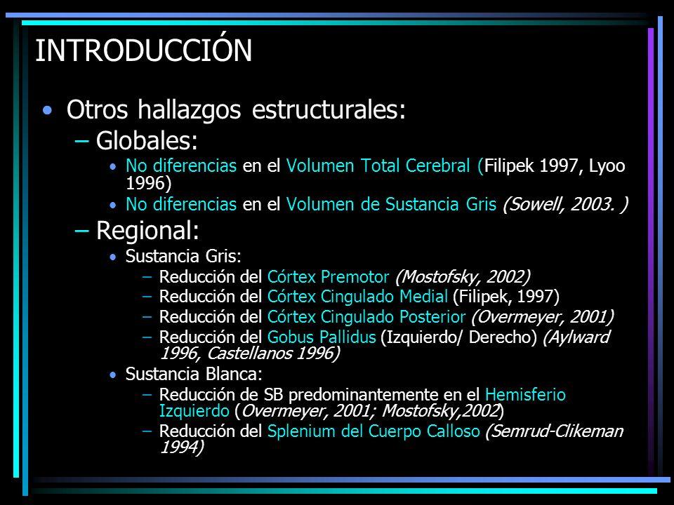 INTRODUCCIÓN Otros hallazgos estructurales: Globales: Regional: