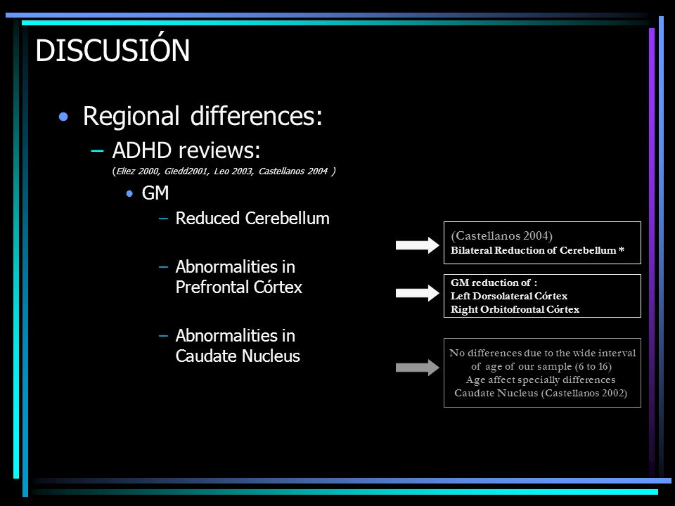 DISCUSIÓN Regional differences: ADHD reviews: GM Reduced Cerebellum