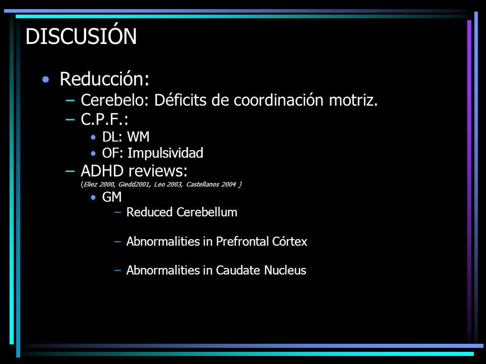 DISCUSIÓN Reducción: Cerebelo: Déficits de coordinación motriz.