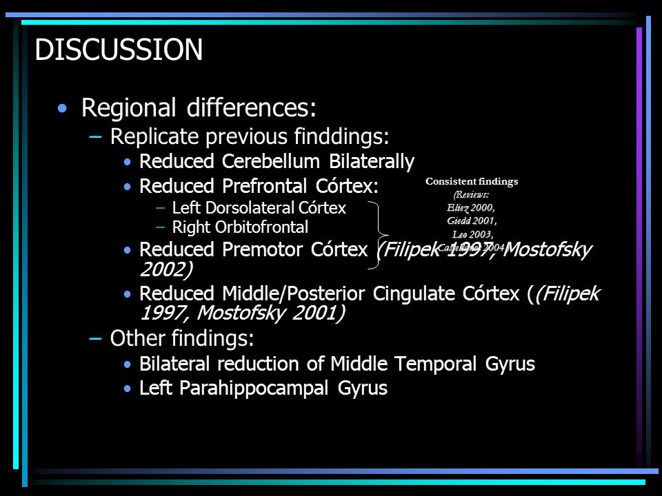 DISCUSSION Regional differences: Replicate previous finddings: