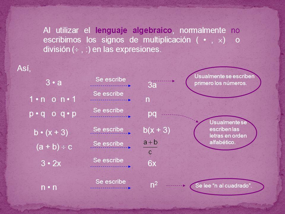 Al utilizar el lenguaje algebraico, normalmente no escribimos los signos de multiplicación ( • , ) o división ( , :) en las expresiones.