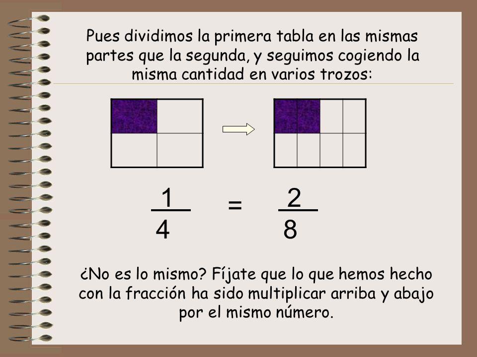 Pues dividimos la primera tabla en las mismas partes que la segunda, y seguimos cogiendo la misma cantidad en varios trozos:
