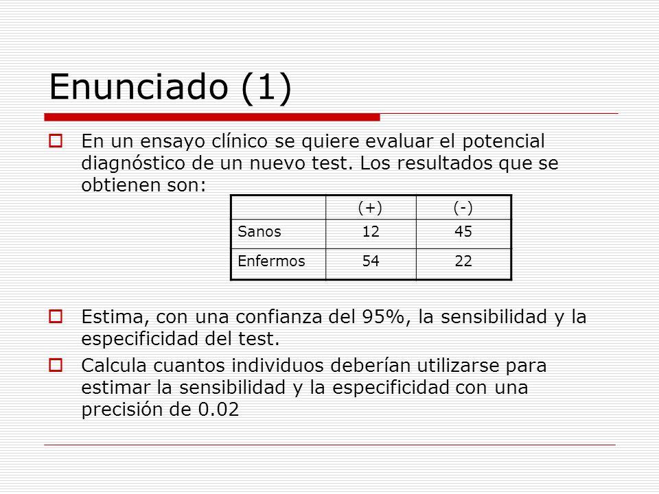 Enunciado (1) En un ensayo clínico se quiere evaluar el potencial diagnóstico de un nuevo test. Los resultados que se obtienen son: