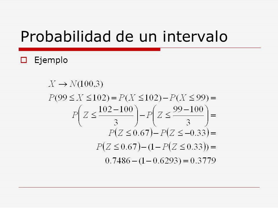 Probabilidad de un intervalo