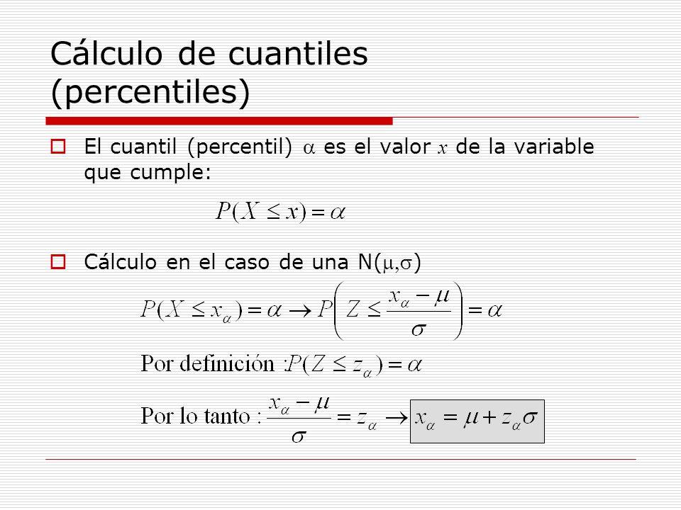 Cálculo de cuantiles (percentiles)