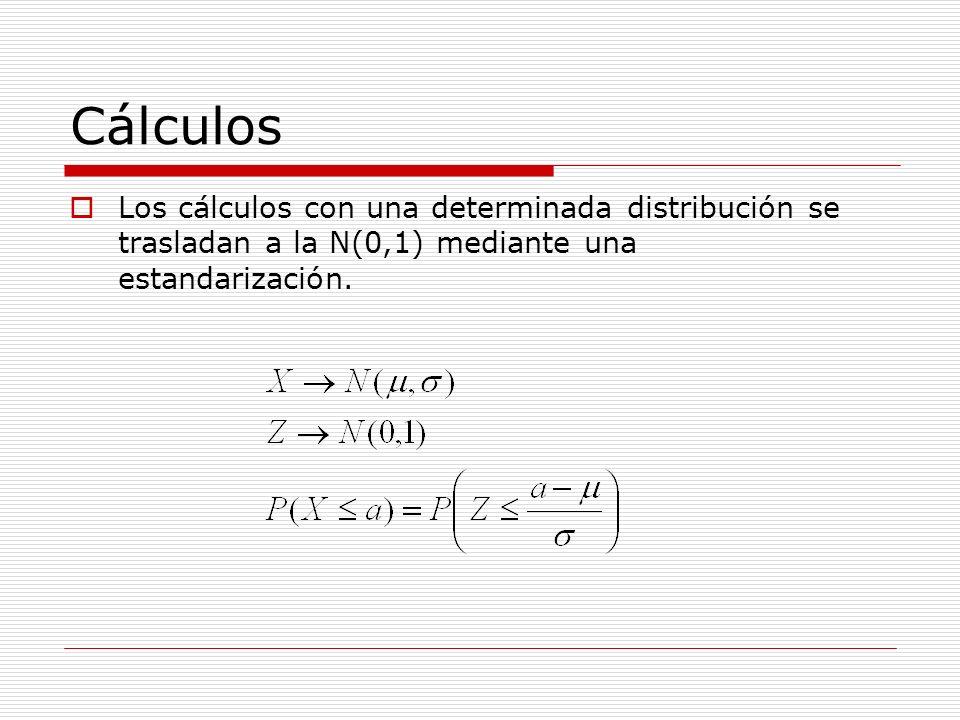 CálculosLos cálculos con una determinada distribución se trasladan a la N(0,1) mediante una estandarización.