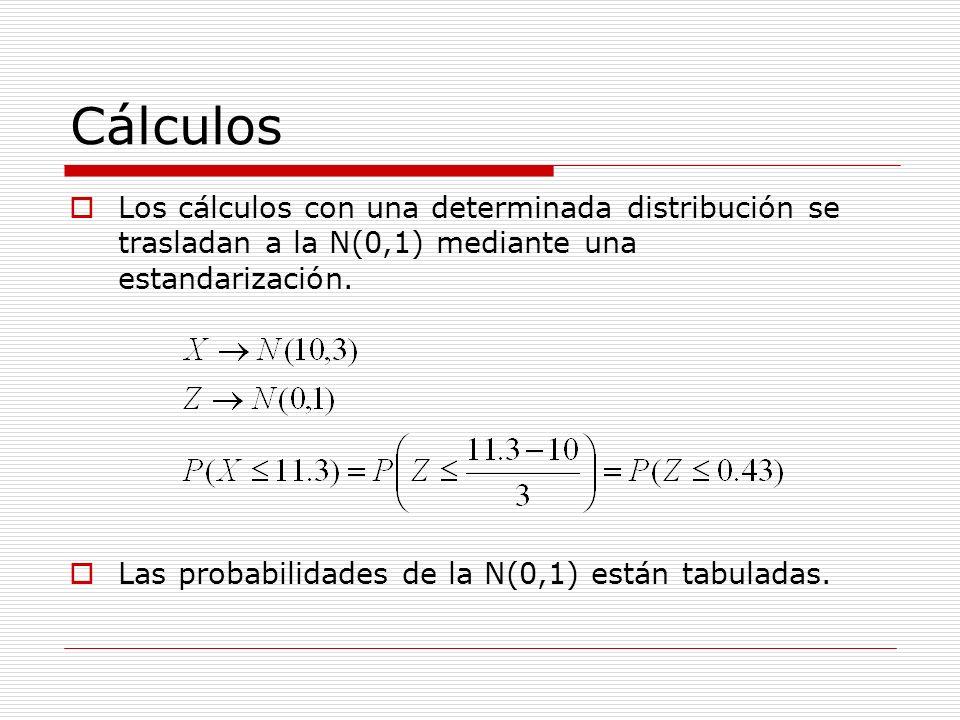 Cálculos Los cálculos con una determinada distribución se trasladan a la N(0,1) mediante una estandarización.