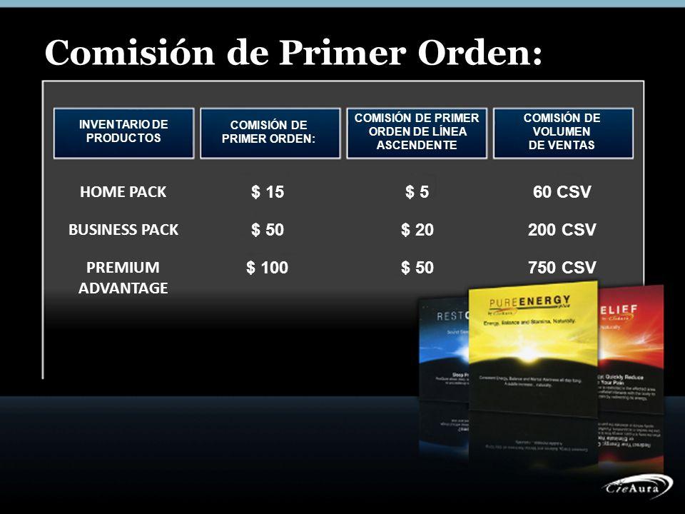 COMISIÓN DE PRIMER ORDEN DE LÍNEA ASCENDENTE INVENTARIO DE PRODUCTOS