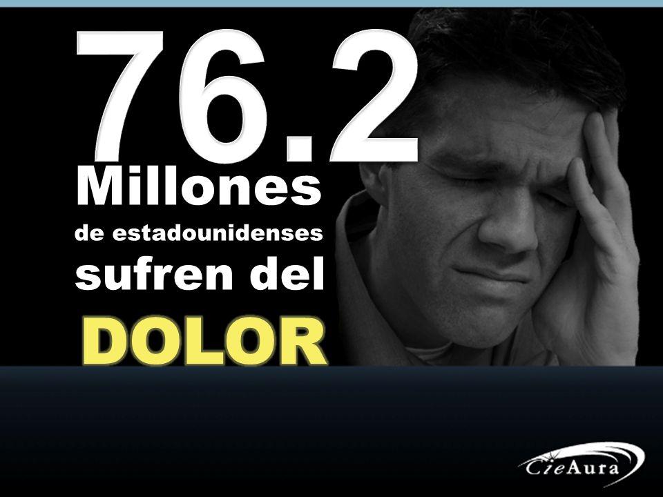 76.2 Millones de estadounidenses sufren del DOLOR