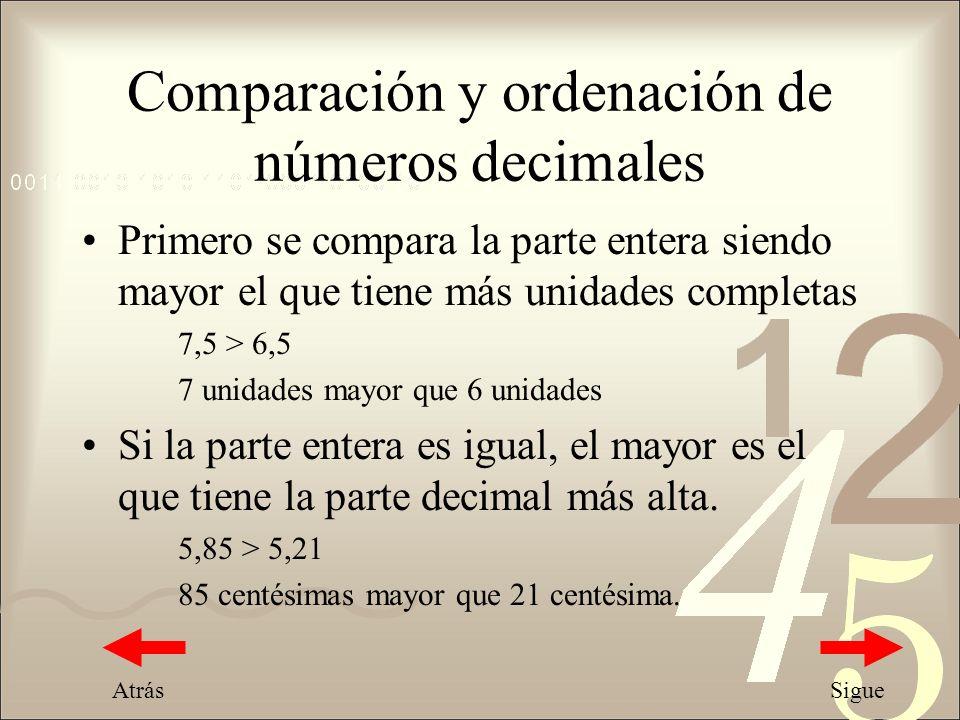 Comparación y ordenación de números decimales