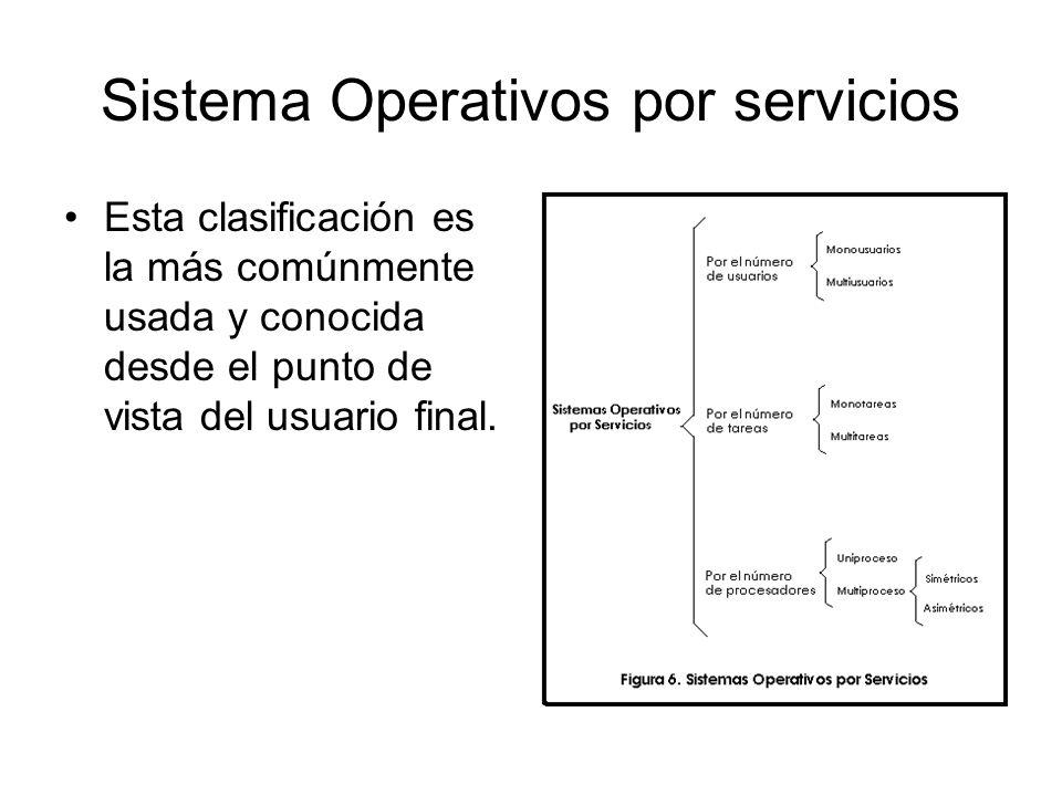 Sistema Operativos por servicios