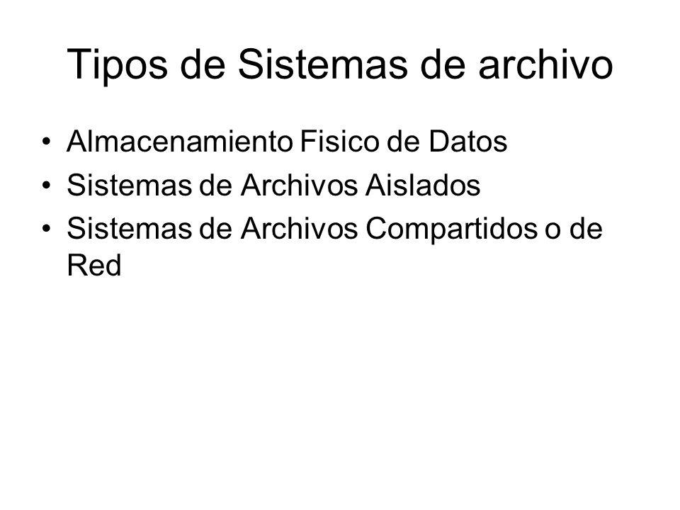 Tipos de Sistemas de archivo