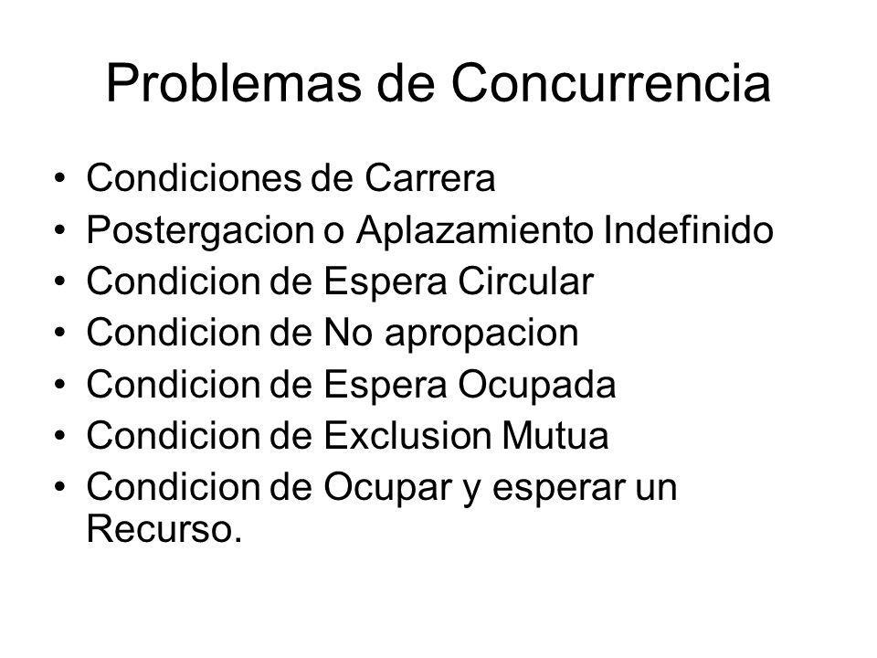 Problemas de Concurrencia