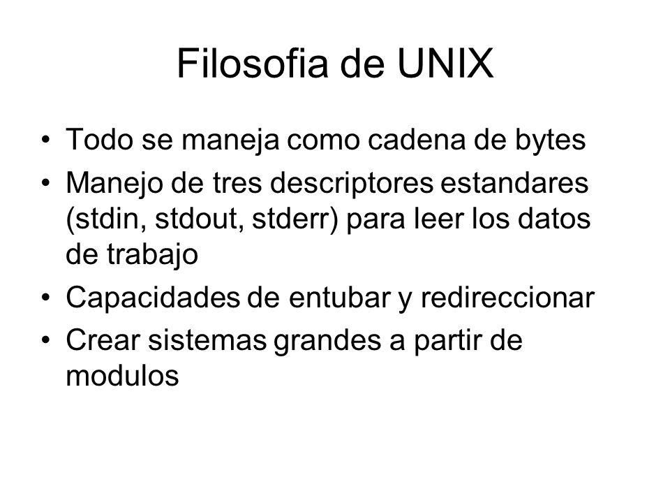 Filosofia de UNIX Todo se maneja como cadena de bytes