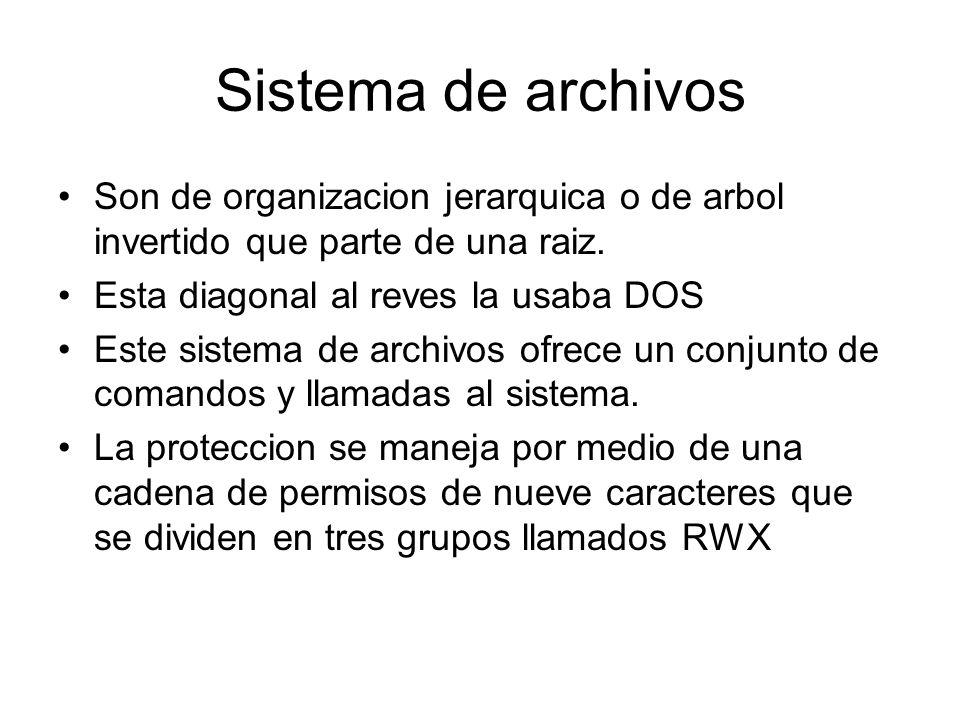 Sistema de archivos Son de organizacion jerarquica o de arbol invertido que parte de una raiz. Esta diagonal al reves la usaba DOS.