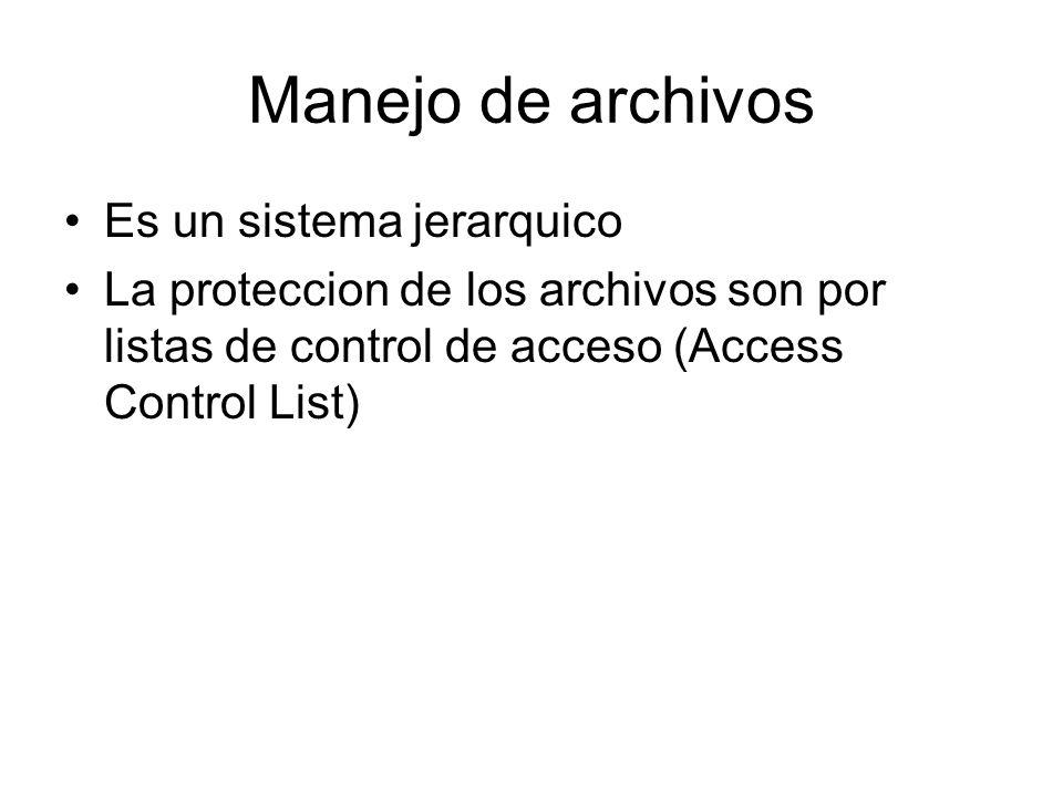 Manejo de archivos Es un sistema jerarquico