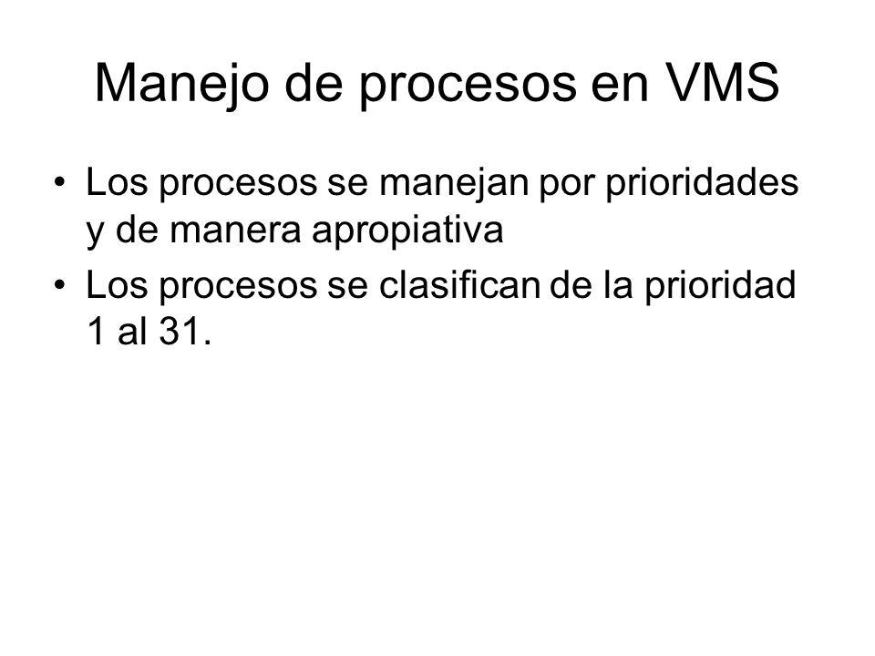 Manejo de procesos en VMS