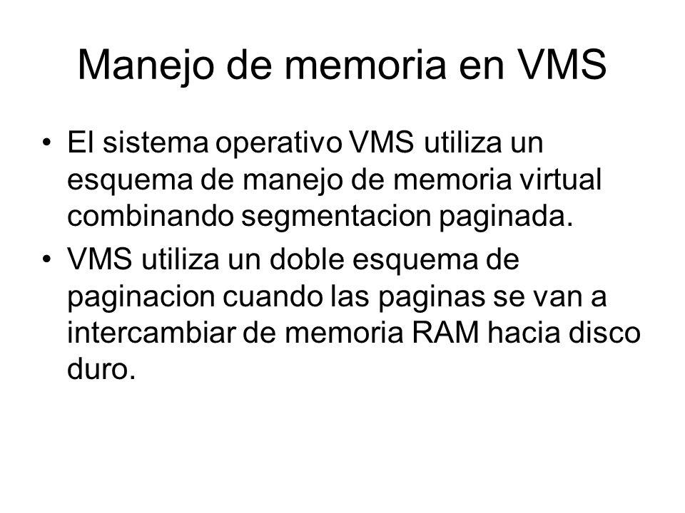 Manejo de memoria en VMS