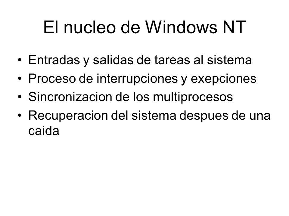 El nucleo de Windows NT Entradas y salidas de tareas al sistema